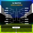 Observa el cuadro que te depara el sorteo de tu camino hacia la final de Wimbledon