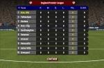 Gana partidos para poder ponerte primero en la clasificación de la liga inglesa