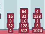 Jugar gratis a 2048 Bricks