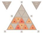 Jugar gratis a 2048 Triangular
